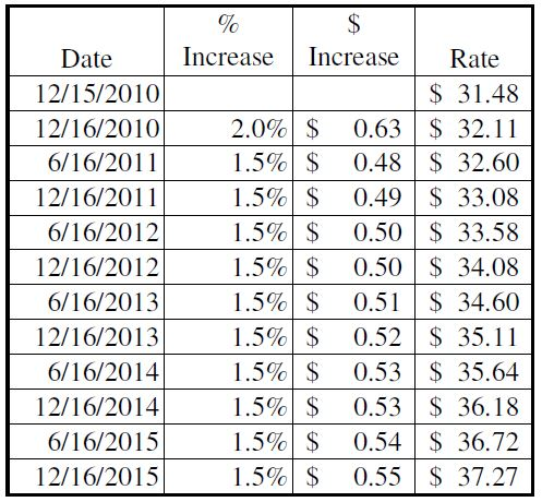 hourly_rate_schedule