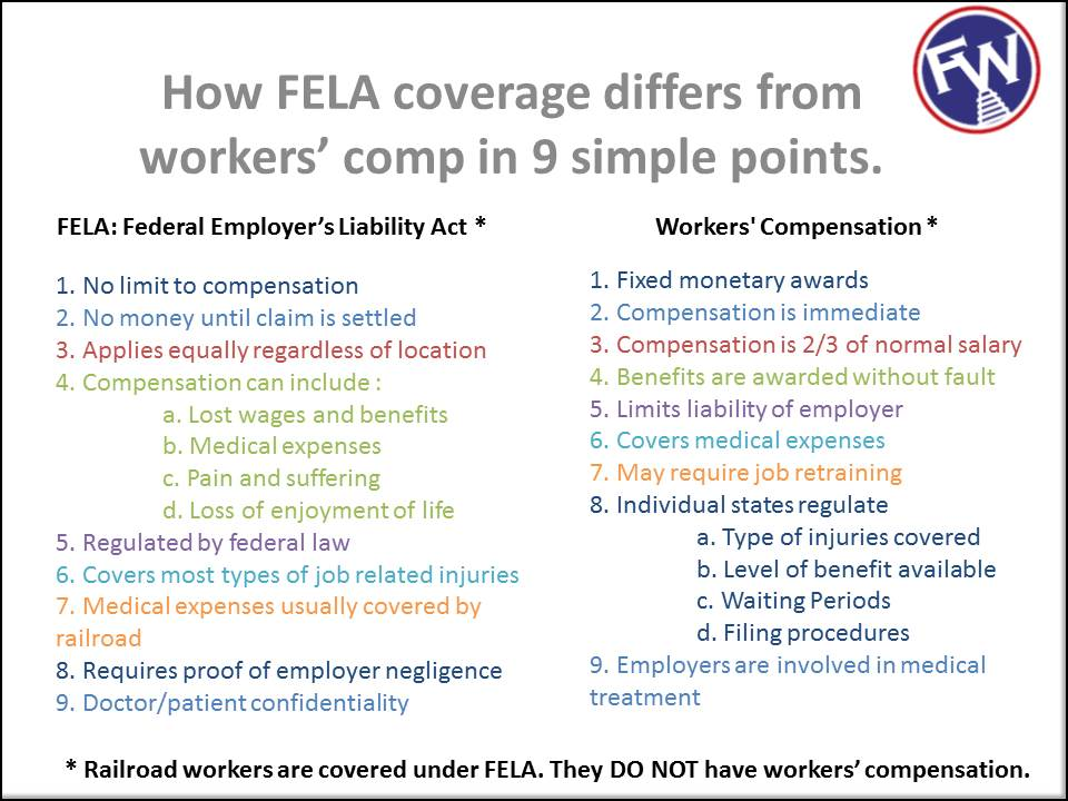 how fela coverage differs from workers comp