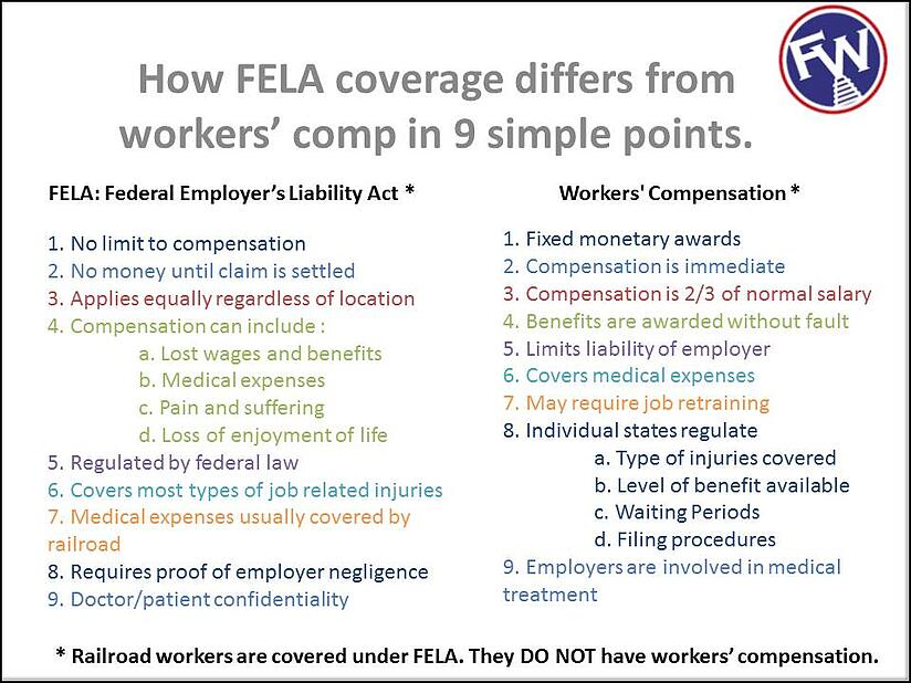 workers compensation and correct answer Workers compensation application date  workers part 2 - employer's liability  he/she represents that the answers are true, correct and complete to the best of.